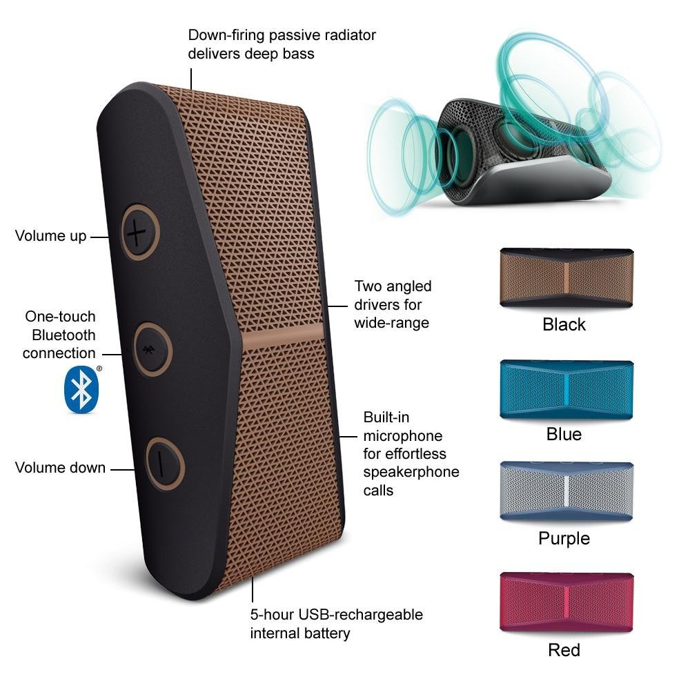 amazon logitech x300, Bluetooth speakers,